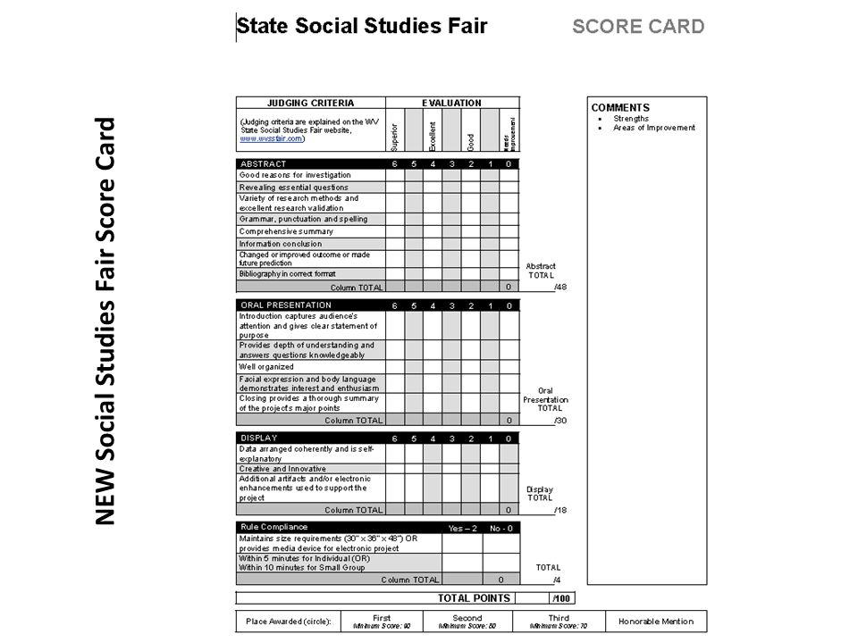 NEW Social Studies Fair Score Card