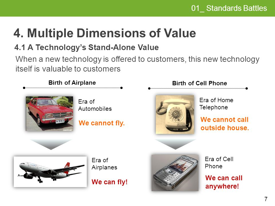 28 8.Real Case(IDIS) 8.4 IDIS's Timing of Entry DVR industry was emerged from 1998.