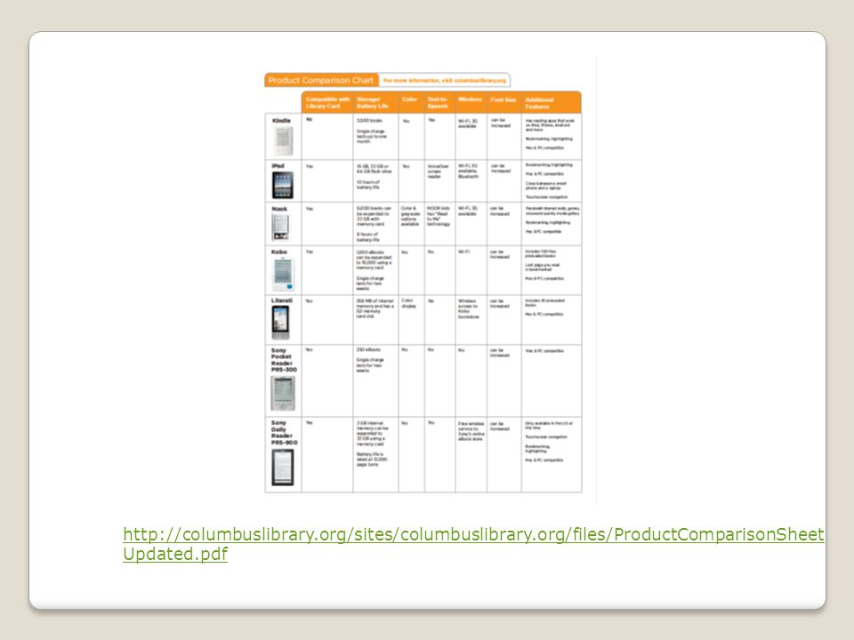 http://columbuslibrary.org/sites/columbuslibrary.org/files/ProductComparisonSheet Updated.pdf