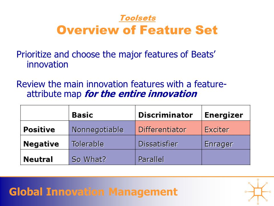 Global Innovation Management Toolsets Overview of Feature Set Prioritize and choose the major features of Beats' innovation Review the main innovation features with a feature- attribute map for the entire innovation BasicDiscriminatorEnergizer PositiveNonnegotiableDifferentiatorExciter NegativeTolerableDissatisfierEnrager Neutral So What.