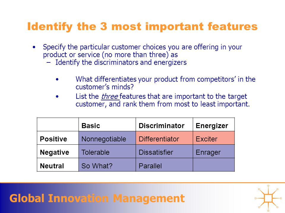 Global Innovation Management Identify the 3 most important features Specify the particular customer choices you are offering in your product or service (no more than three) as –Identify the discriminators and energizers What differentiates your product from competitors' in the customer's minds.