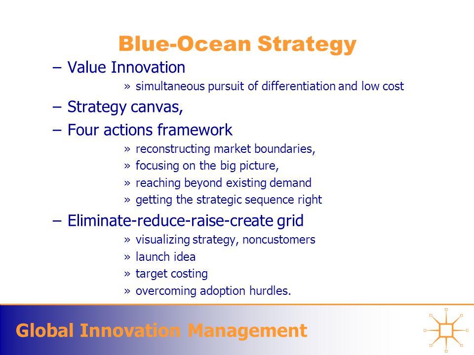 Global Innovation Management Three Challenges Framing Venture Capital Communication