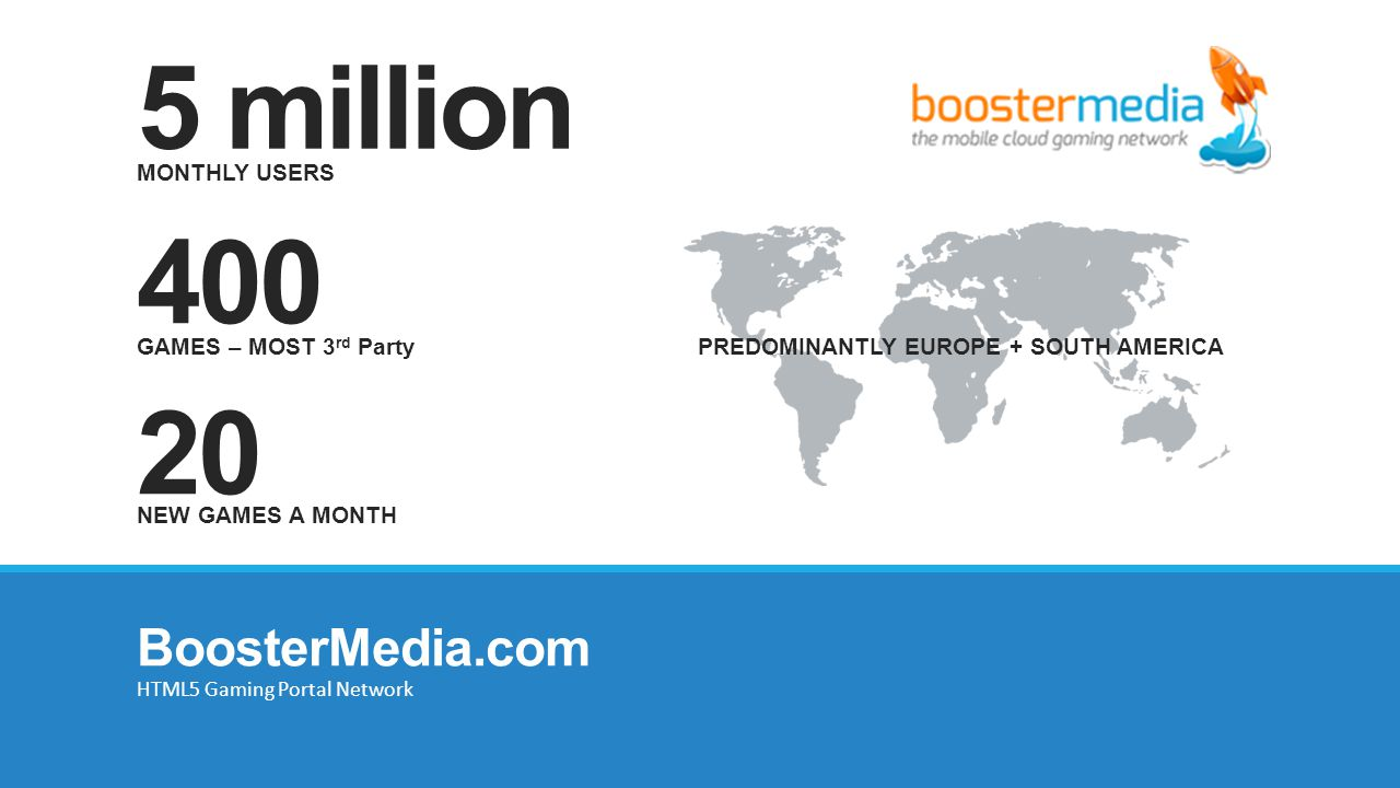 BoosterMedia.com HTML5 Gaming Portal Network 5 million MONTHLY USERS PREDOMINANTLY EUROPE + SOUTH AMERICA 400 GAMES – MOST 3 rd Party 20 NEW GAMES A M