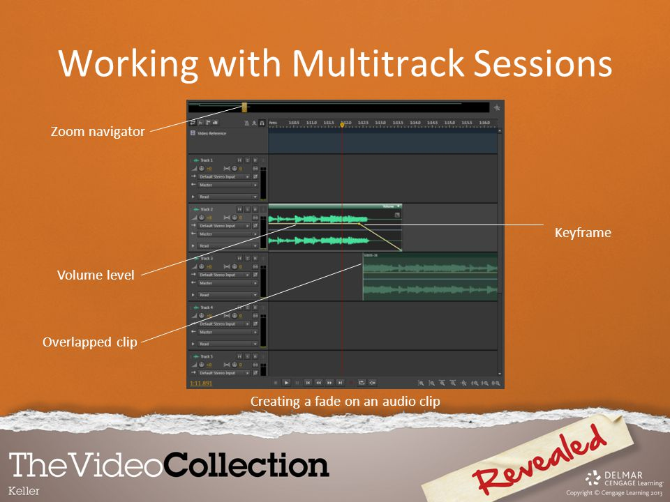 Creating a fade on an audio clip Zoom navigator Overlapped clip Volume level Keyframe Working with Multitrack Sessions