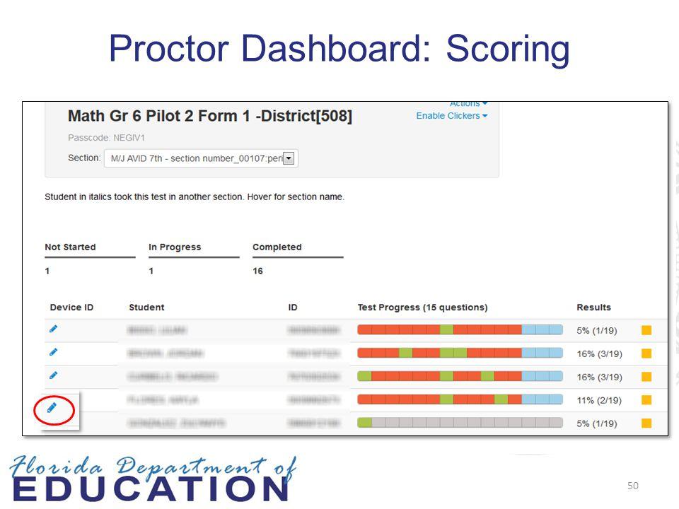 Proctor Dashboard: Scoring 50
