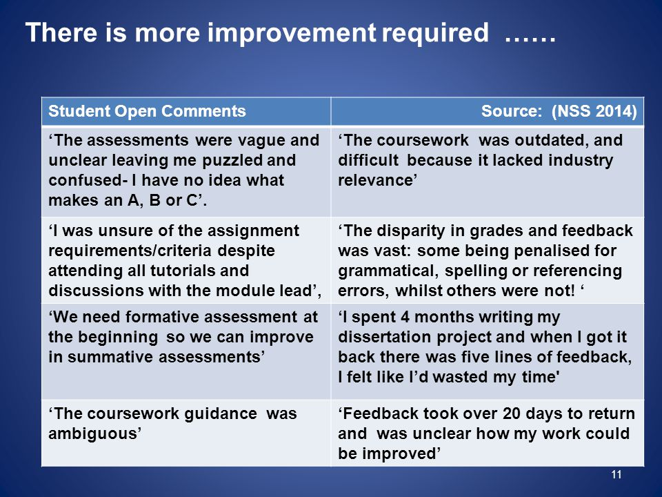 There is more improvement required …… Student Open Comments Source: (NSS 2014) 'The assessments were vague and unclear leaving me puzzled and confused