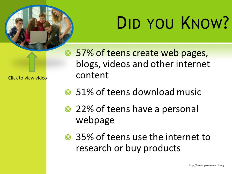 D ID YOU K NOW ?  57% of teens create web pages, blogs, videos and other internet content  51% of teens download music  22% of teens have a persona