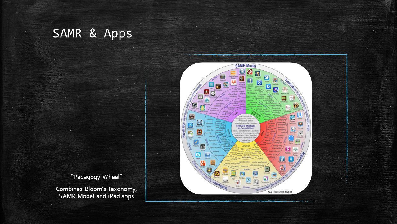 "SAMR & Apps ""Padagogy Wheel"" Combines Bloom's Taxonomy, SAMR Model and iPad apps"