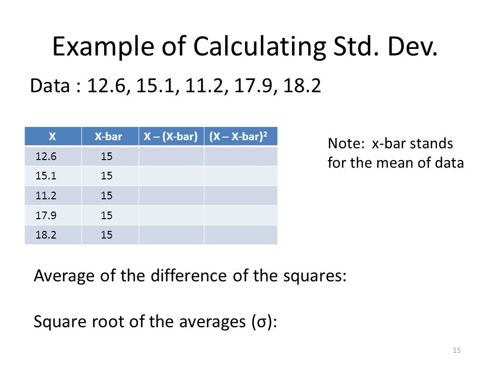 Example of Calculating Std. Dev.
