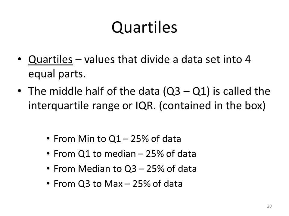 Quartiles Quartiles – values that divide a data set into 4 equal parts.