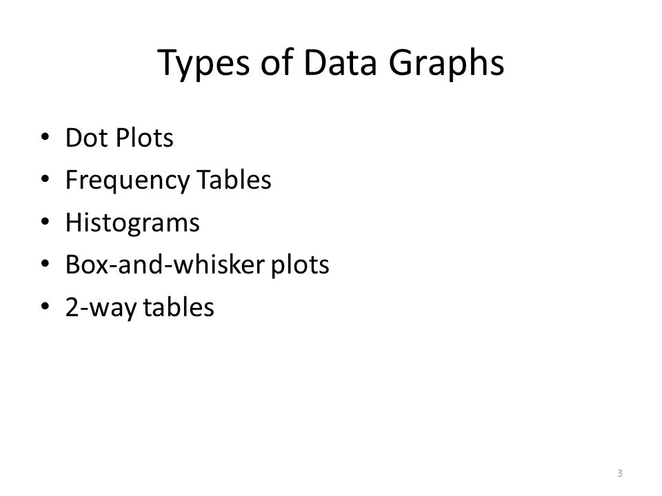 Types of Data Graphs Dot Plots Frequency Tables Histograms Box-and-whisker plots 2-way tables 3