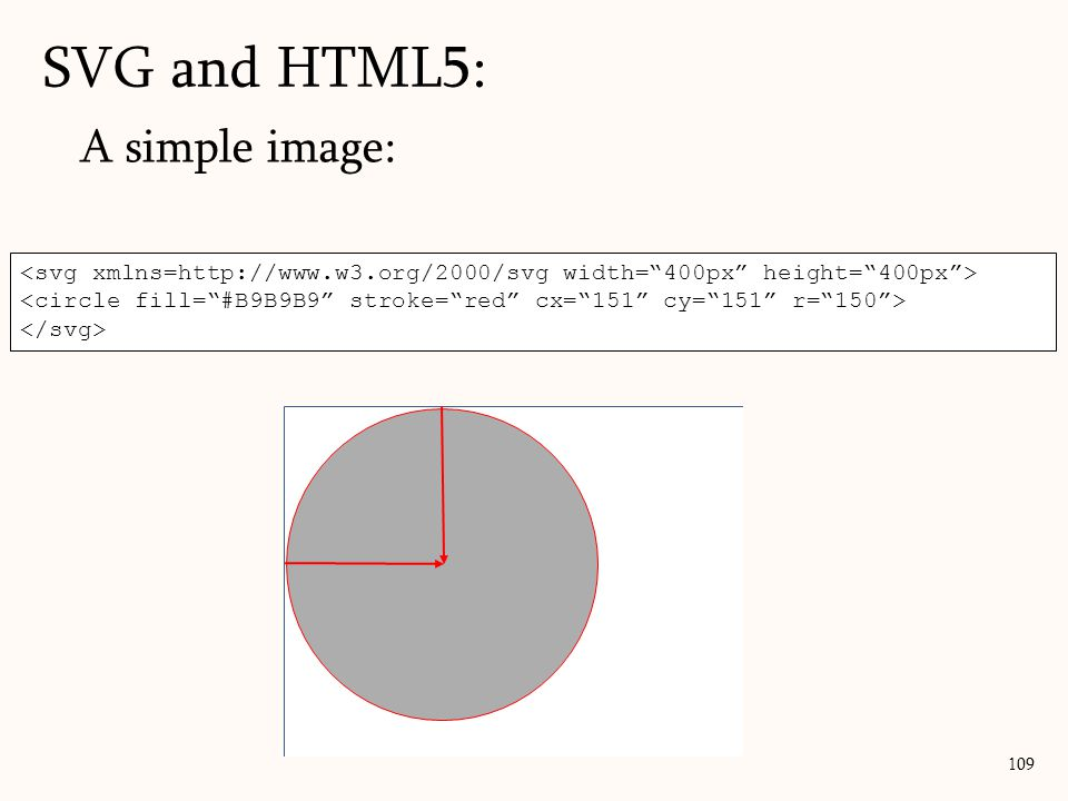 SVG and HTML5: 109 A simple image: