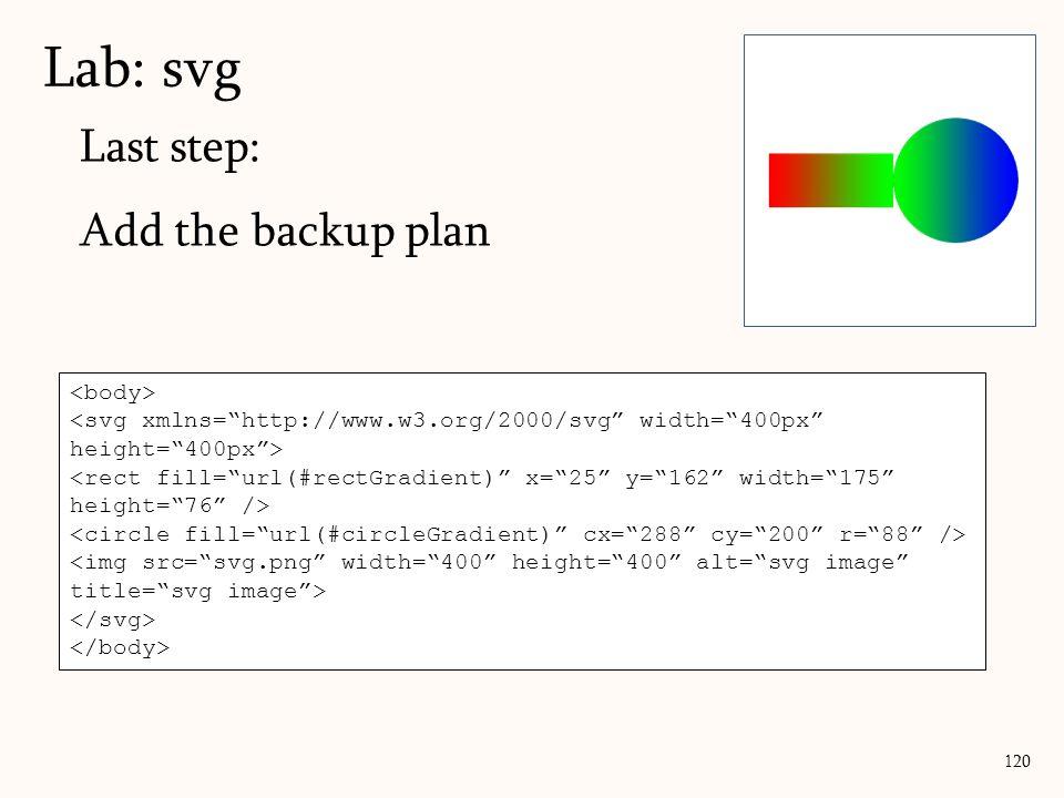 "Last step: Add the backup plan Lab: svg 120 <svg xmlns=""http://www.w3.org/2000/svg"" width=""400px"" height=""400px""> <rect fill=""url(#rectGradient)"" x=""2"