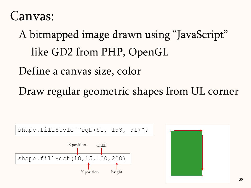 """Canvas: 39 A bitmapped image drawn using """"JavaScript"""" like GD2 from PHP, OpenGL Define a canvas size, color Draw regular geometric shapes from UL corn"""