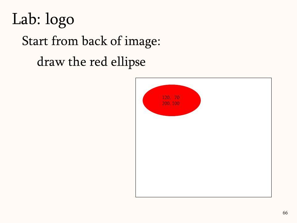 Start from back of image: draw the red ellipse Lab: logo 66 120, 70 200, 100