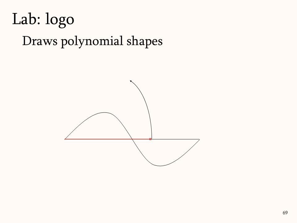 Draws polynomial shapes Lab: logo 69