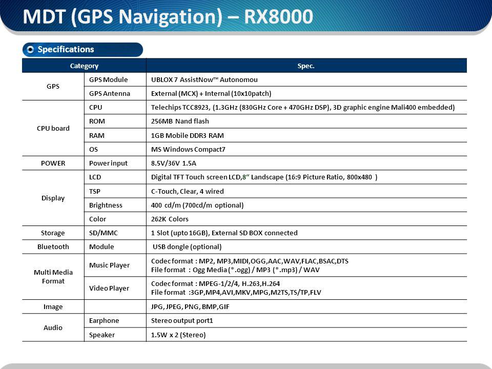Specifications CategorySpec.