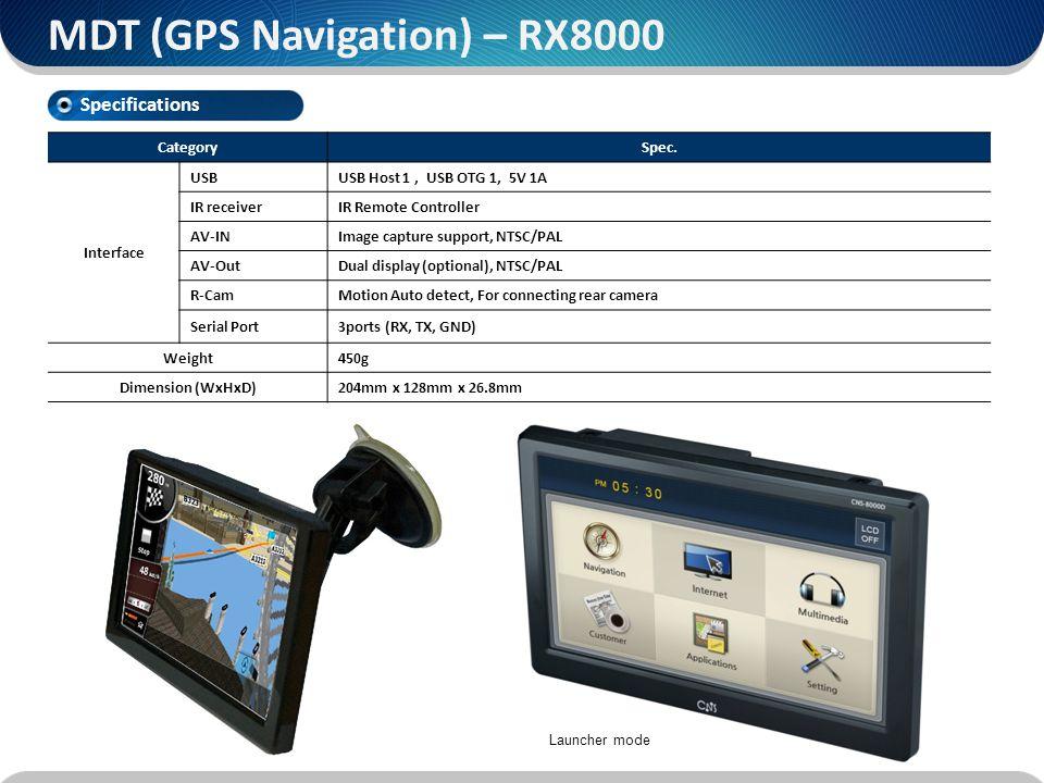 External Appearance CHARGING LED / IR Sensor MDT (GPS Navigation) – RX8000 SIO2 SIO1 AUX POWER IN (8.5V~36V) R-CAM USB HOST USB OTG AV OUT EXT IR SD CARD SLOT EXT SD BOX AV IN 8.5V~36V IN / 5V OUT / GPIO / RS232 DEBUG RS232 RS232 EXTGPS