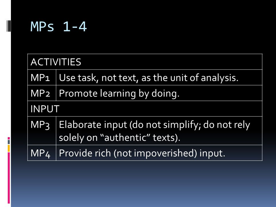 MPs 1-4 ACTIVITIES MP1Use task, not text, as the unit of analysis.