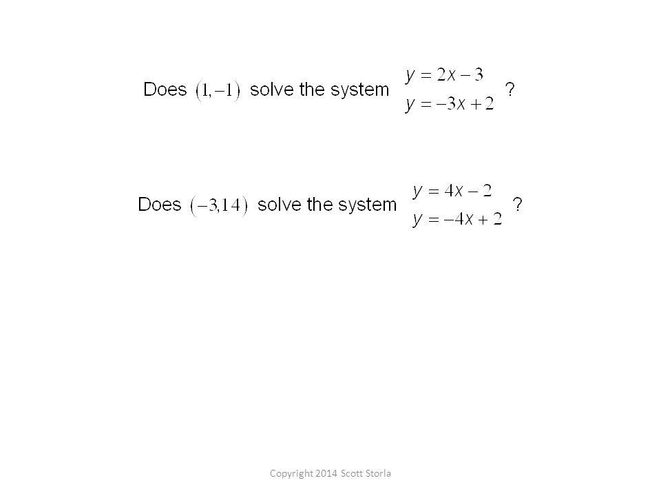 Solving a system graphically Copyright 2014 Scott Storla