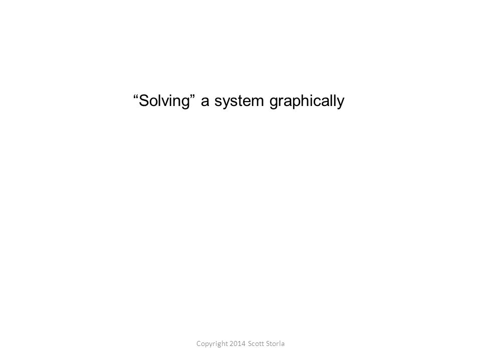 Solving a system graphically Copyright 2014 Scott Storla