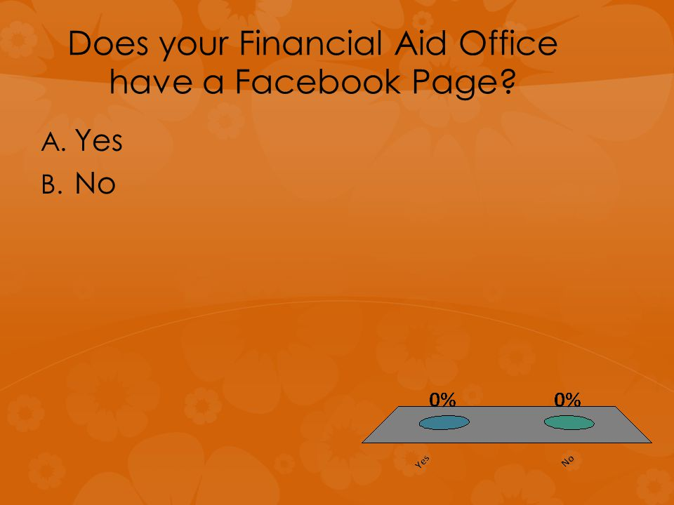 Does your Financial Aid Office have a Facebook Page? A. A. Yes B. B. No
