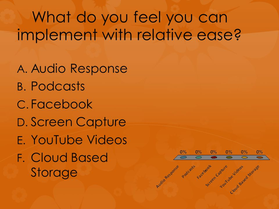 What do you feel you can implement with relative ease.