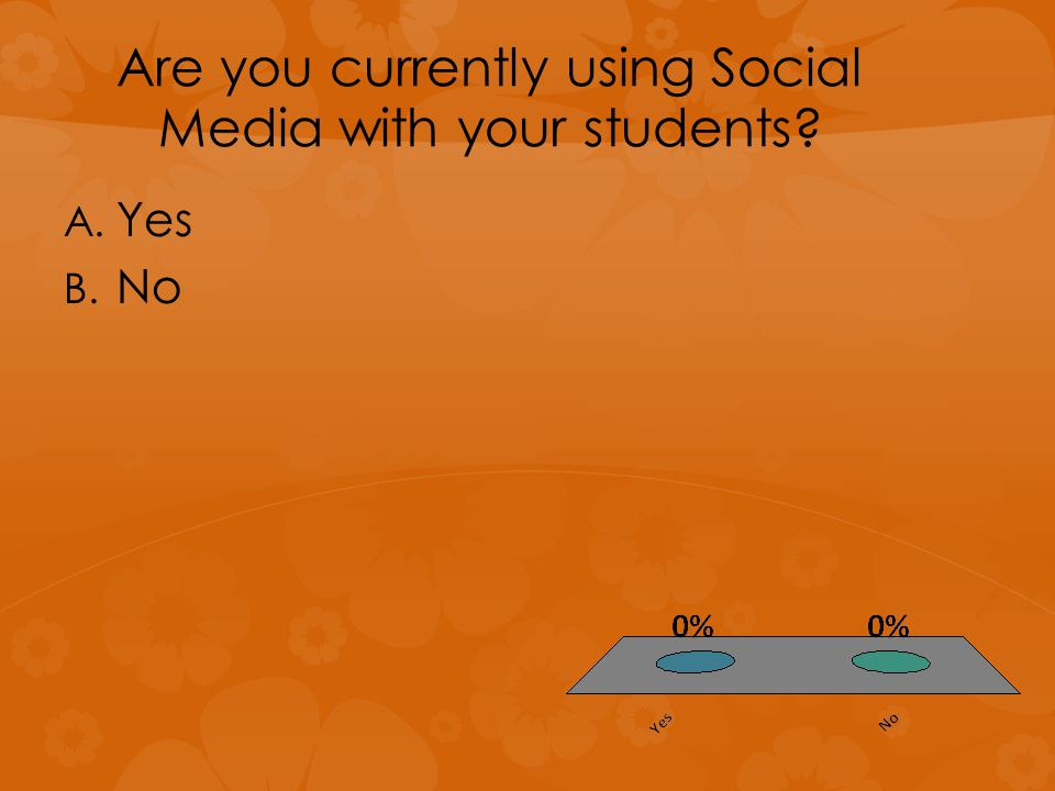 Are you currently using Social Media with your students A. A. Yes B. B. No