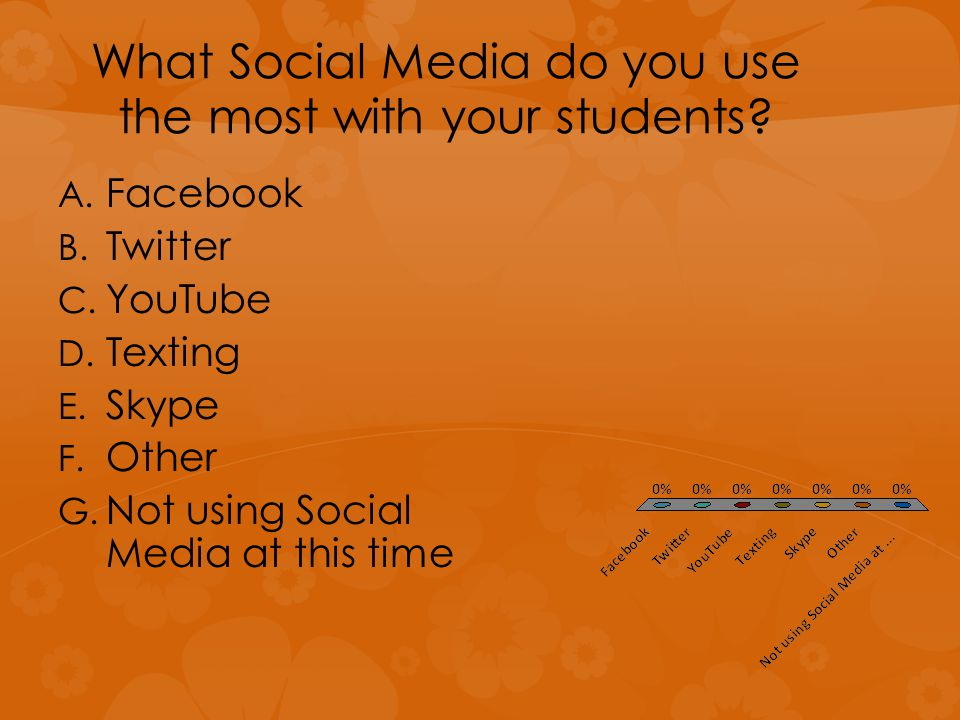 What Social Media do you use the most with your students.