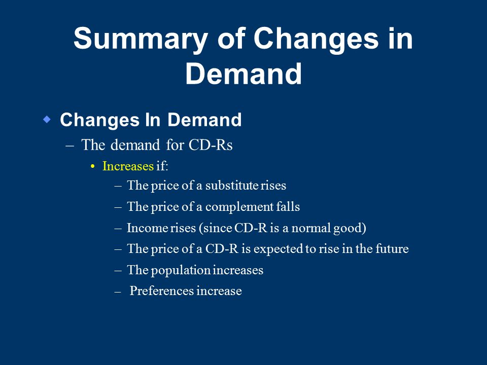 Summary of Changes in Demand  Changes In Demand –The demand for CD-Rs Increases if: –The price of a substitute rises –The price of a complement falls –Income rises (since CD-R is a normal good) –The price of a CD-R is expected to rise in the future –The population increases – Preferences increase
