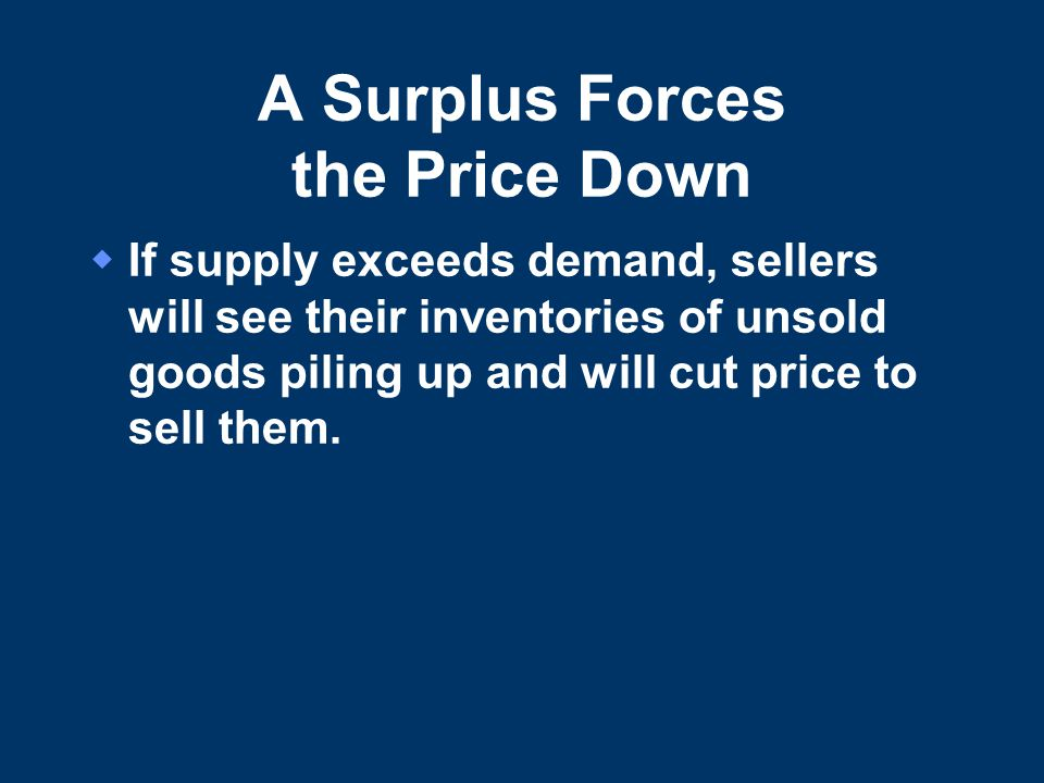A Surplus Forces the Price Down  If supply exceeds demand, sellers will see their inventories of unsold goods piling up and will cut price to sell them.