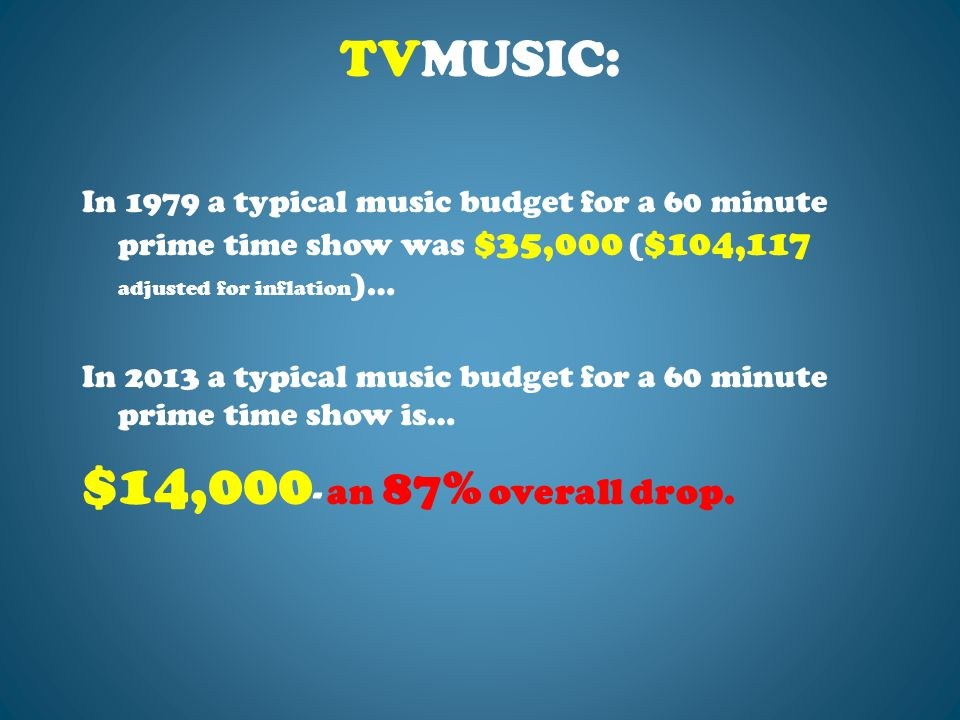 TVMUSIC: In 1979 a typical music budget for a 60 minute prime time show was $35,000 ( $104,117 adjusted for inflation )… In 2013 a typical music budget for a 60 minute prime time show is… $14,000 - an 87% overall drop.