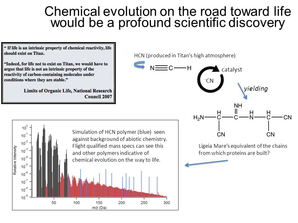 Chemical evolution on the road toward life would be a profound scientific discovery - CN catalyst HCN (produced in Titan's high atmosphere) Ligeia Mare's equivalent of the chains from which proteins are built.
