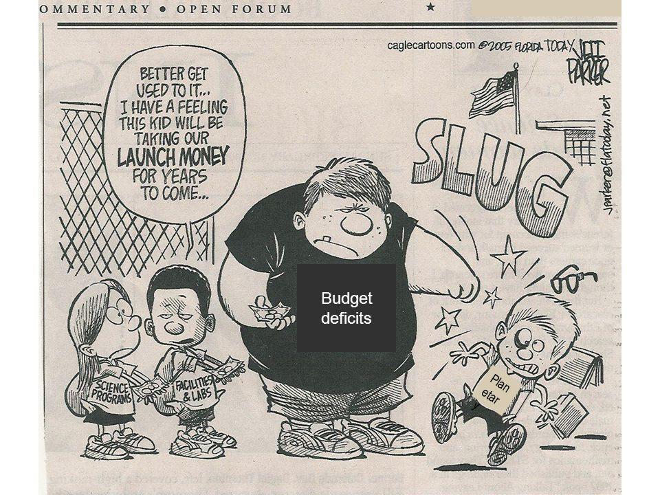 Budget deficits Plan etar y