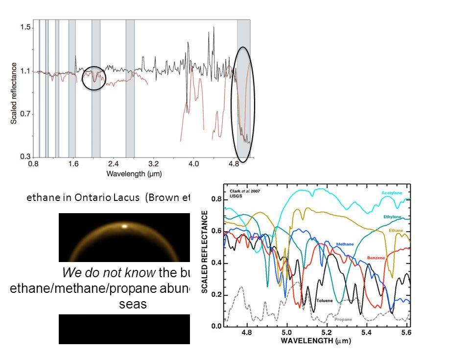 ethane in Ontario Lacus (Brown et al. 2008) We do not know the bulk ethane/methane/propane abundance in the seas Theoretical calculation Cordier et al