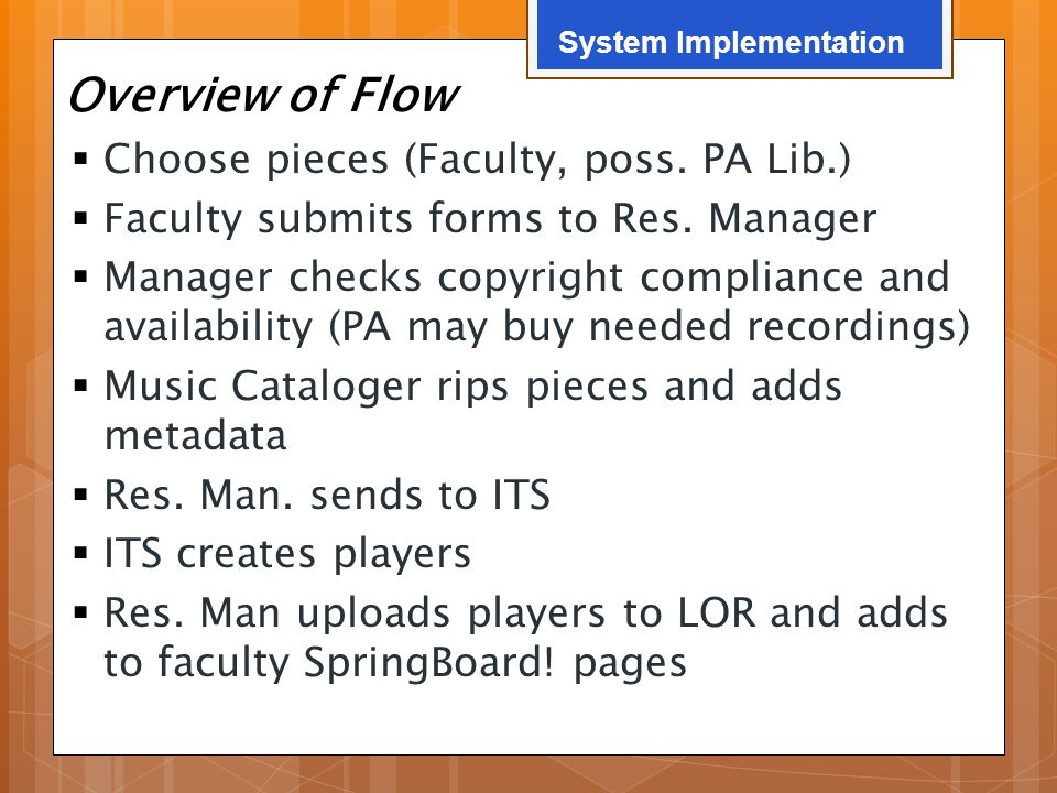Overview of Flow  Choose pieces (Faculty, poss. PA Lib.)  Faculty submits forms to Res. Manager  Manager checks copyright compliance and availabili