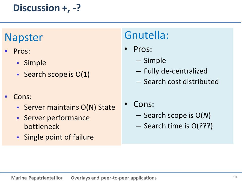 Marina Papatriantafilou – Overlays and peer-to-peer applications Discussion +, -? Gnutella: Pros: – Simple – Fully de-centralized – Search cost distri