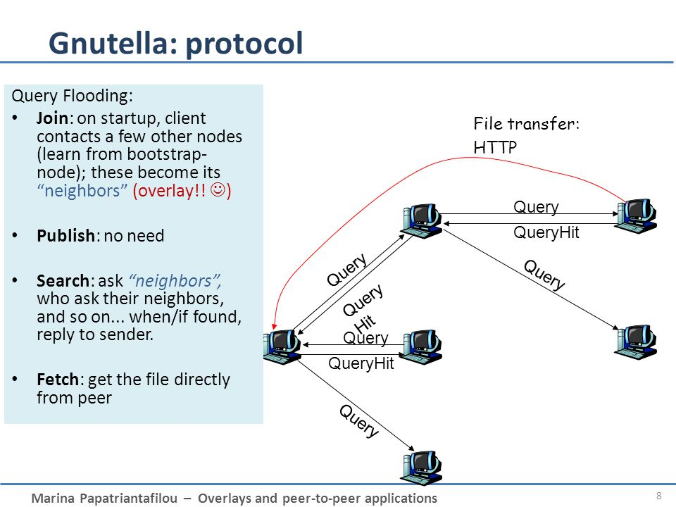 Marina Papatriantafilou – Overlays and peer-to-peer applications Gnutella: protocol 8 Query QueryHit Query QueryHit Query Query Hit File transfer: HTT