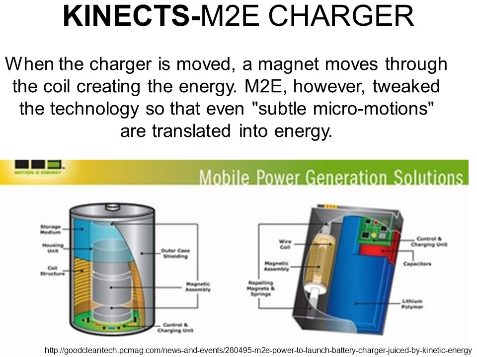 KINECTS-M2E CHARGER When the charger is moved, a magnet moves through the coil creating the energy.
