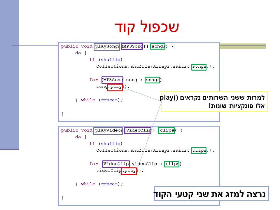 שכפול קוד public void playSongs(MP3Song[] songs) { do { if (shuffle) Collections.shuffle(Arrays.asList(songs)); for (MP3Song song : songs) song.play(); } while (repeat); } public void playVideos(VideoClip[] clips) { do { if (shuffle) Collections.shuffle(Arrays.asList(clips)); for (VideoClip videoClip : clips) videoClip.play(); } while (repeat); } למרות ששני השרותים נקראים play() אלו פונקציות שונות.