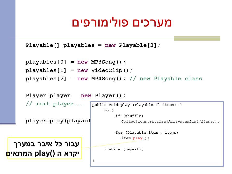 מערכים פולימורפים Playable[] playables = new Playable[3]; playables[0] = new MP3Song(); playables[1] = new VideoClip(); playables[2] = new MP4Song(); // new Playable class Player player = new Player(); // init player...