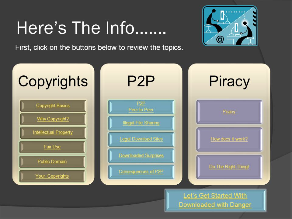 Illegal File Sharing Let's figure out what files are illegal to share and what the consequences might be for our actions.