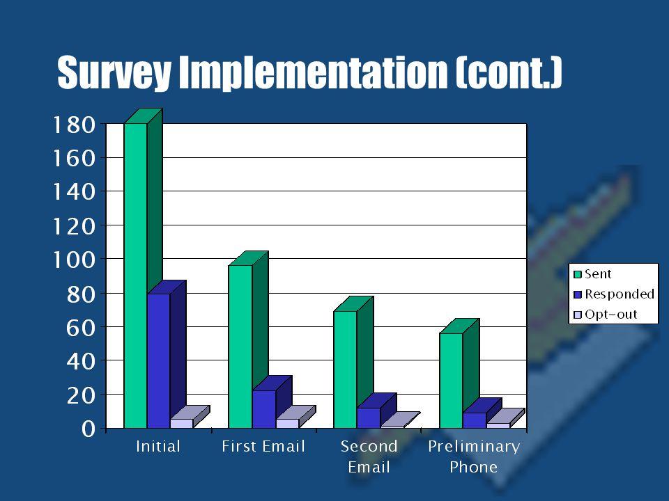 Survey Implementation (cont.)