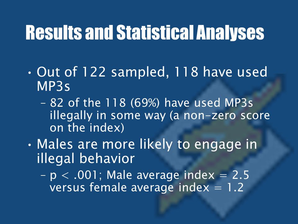 Results and Statistical Analyses Out of 122 sampled, 118 have used MP3s –82 of the 118 (69%) have used MP3s illegally in some way (a non-zero score on the index) Males are more likely to engage in illegal behavior –p <.001; Male average index = 2.5 versus female average index = 1.2