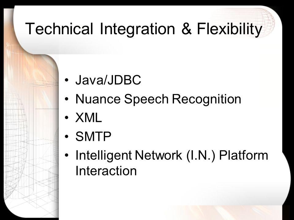 Technical Integration & Flexibility Java/JDBC Nuance Speech Recognition XML SMTP Intelligent Network (I.N.) Platform Interaction