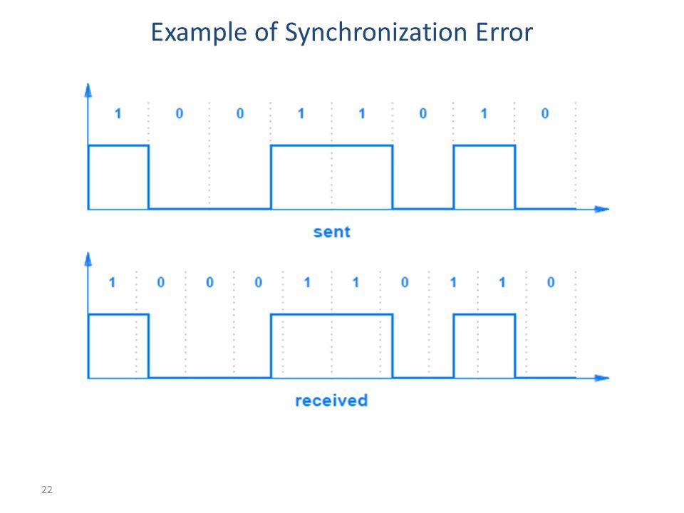 22 Example of Synchronization Error
