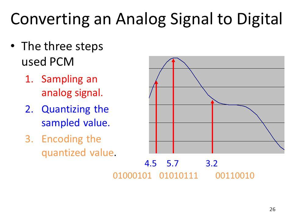 26 Converting an Analog Signal to Digital The three steps used PCM 1.Sampling an analog signal. 2.Quantizing the sampled value. 3.Encoding the quantiz
