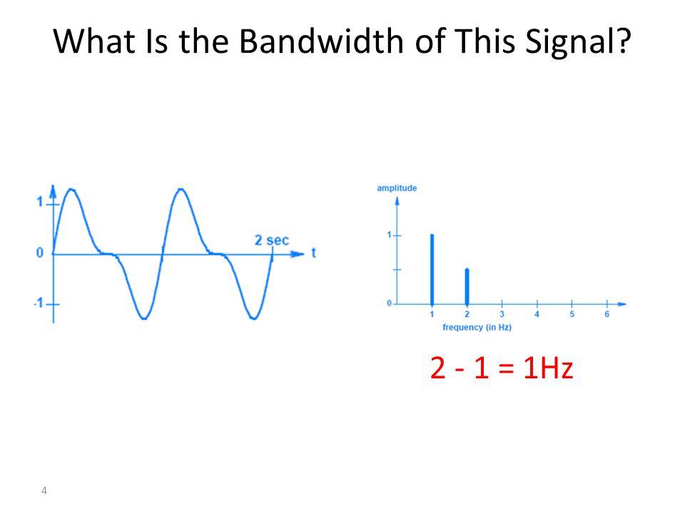 25 Converting an Analog Signal to Digital Pulse code modulation