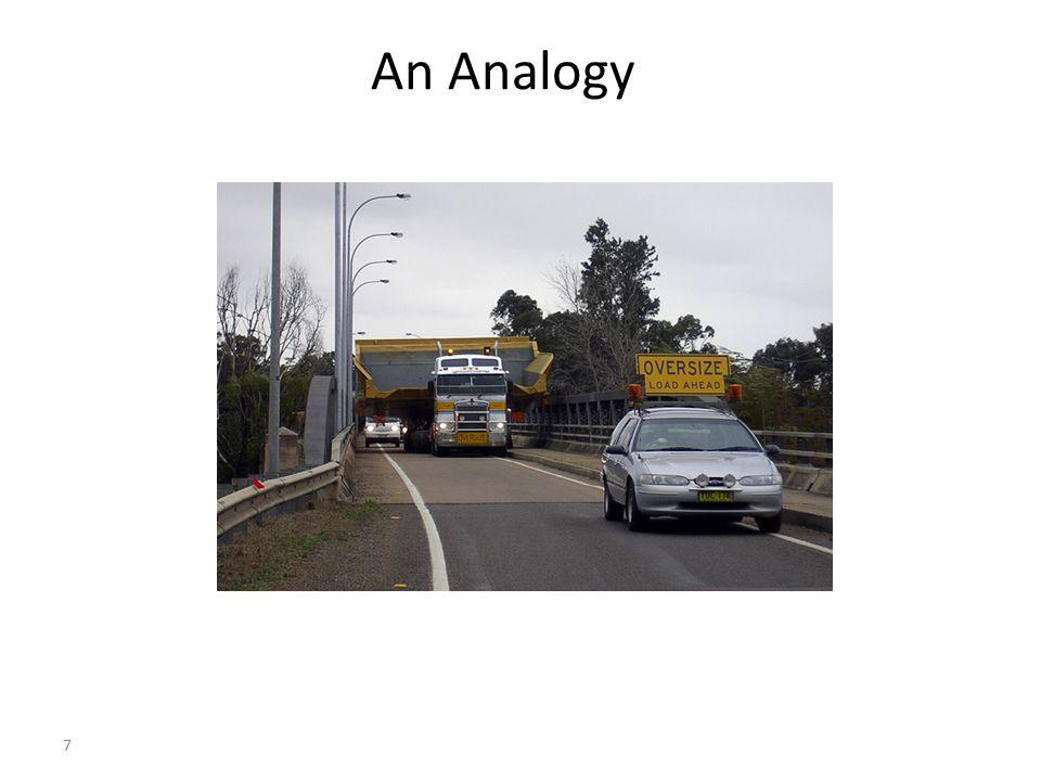 An Analogy 7