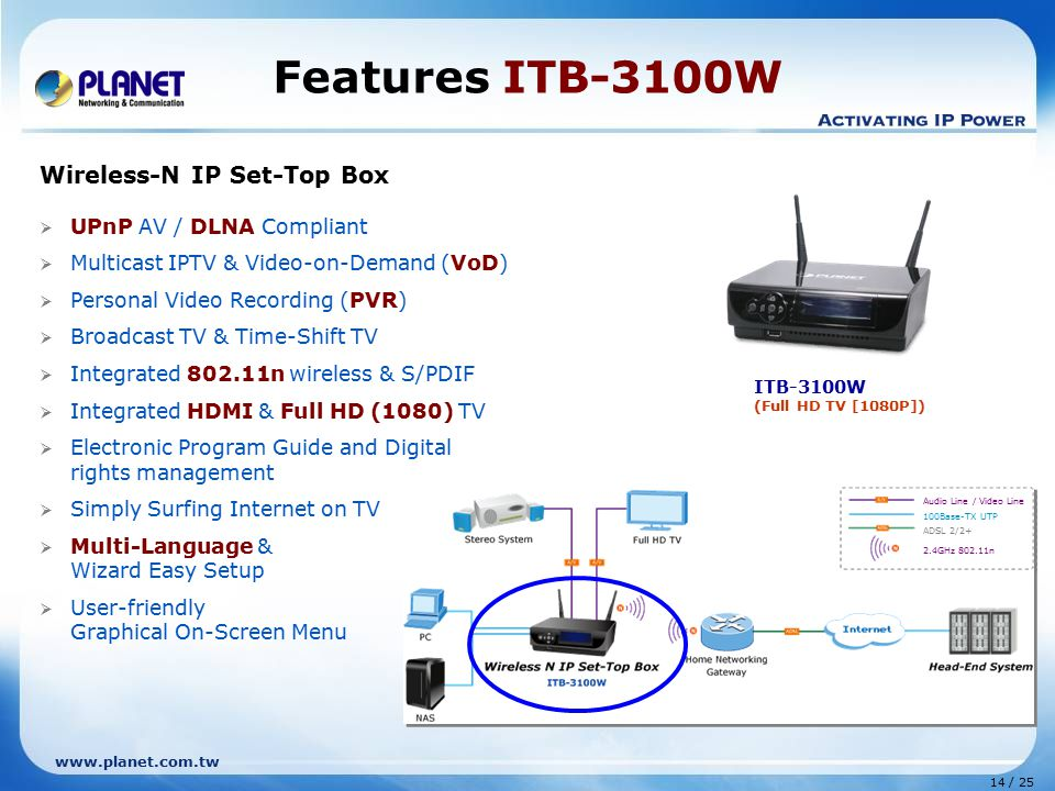 14 / 25 www.planet.com.tw Features ITB-3100W Wireless-N IP Set-Top Box  UPnP AV / DLNA Compliant  Multicast IPTV & Video-on-Demand (VoD)  Personal Video Recording (PVR)  Broadcast TV & Time-Shift TV  Integrated 802.11n wireless & S/PDIF  Integrated HDMI & Full HD (1080) TV  Electronic Program Guide and Digital rights management  Simply Surfing Internet on TV  Multi-Language & Wizard Easy Setup  User-friendly Graphical On-Screen Menu ITB-3100W (Full HD TV [1080P]) Audio Line / Video Line 100Base-TX UTP ADSL 2/2+ 2.4GHz 802.11n